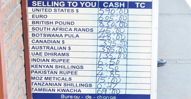 Reserve bank of malawi forex exchange rate